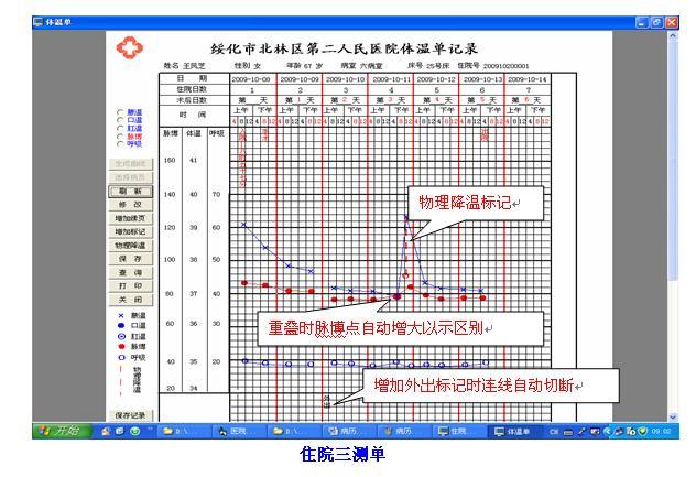 禁忌护理_电子病历系统_合肥市南软信息技术有限公司--电子病历系统